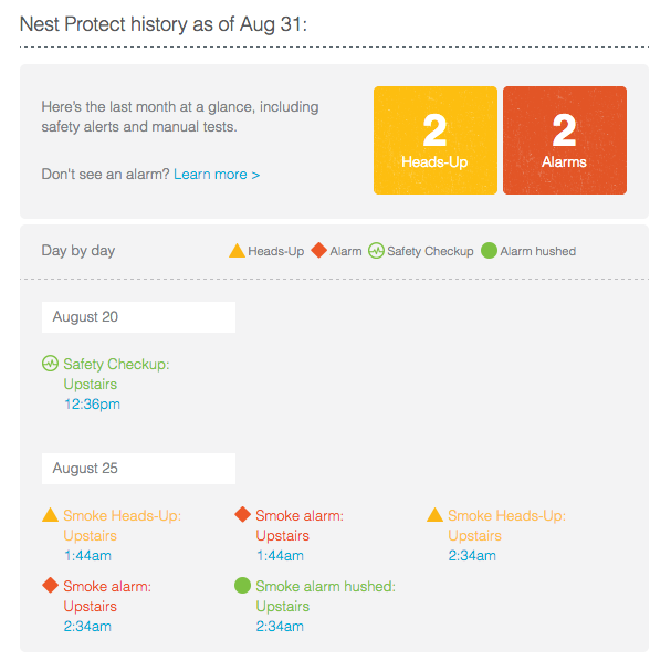nest thermostat reviews