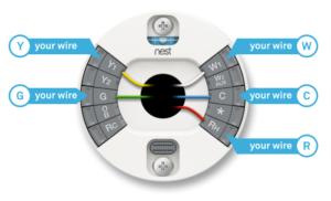 Nest Thermostat Wiring Diagram En Us Home Buying Checklist border=